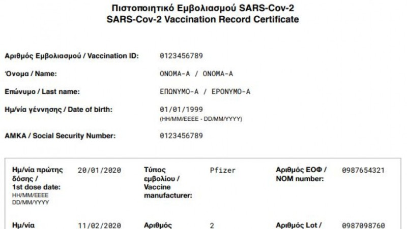 Covid-19: Από σήμερα η έκδοση ψηφιακού πιστοποιητικού στους εμβολιασμένους