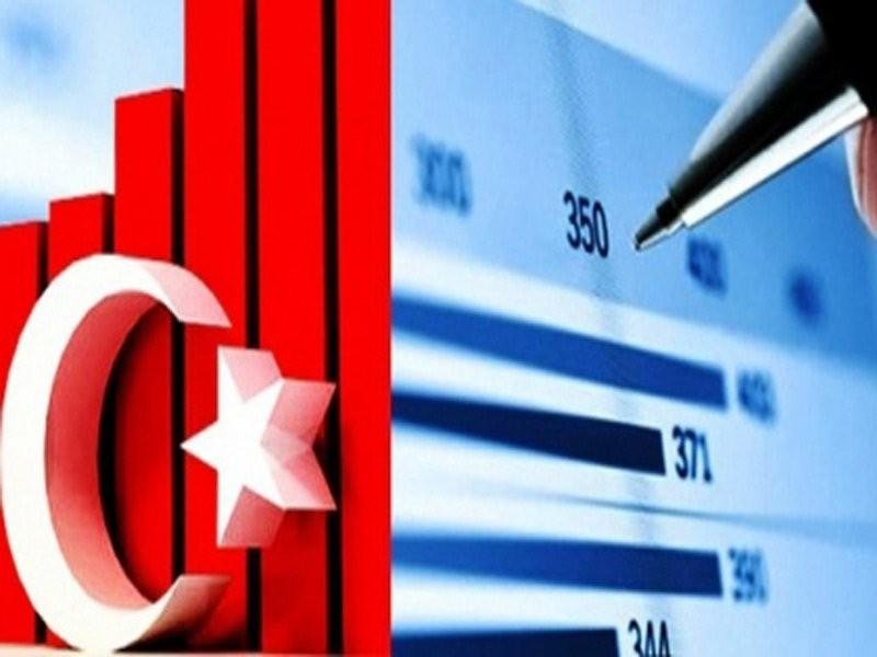 Alpha Bank: Οι διαρθρωτικές αδυναμίες οδήγησαν την τουρκική οικονομία σε έντονες αναταράξεις
